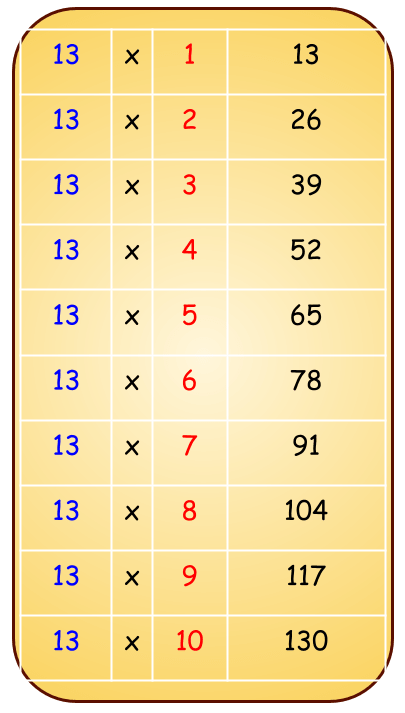 13 table