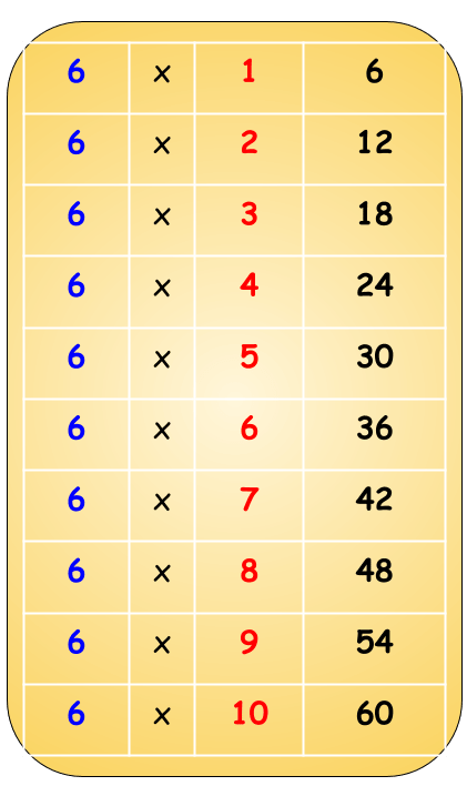 6 Table Chart