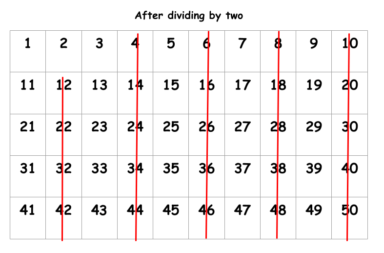 how to find prime number