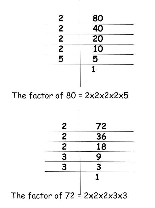 Coprime Numbers Definition, Properties, Examples With PDF Download 11